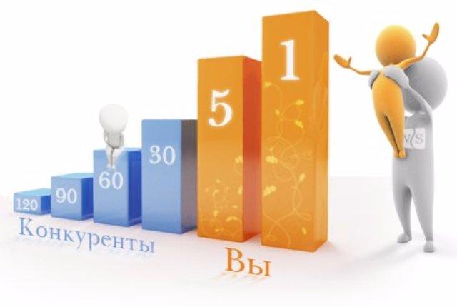 Высококачественная раскрутка сайта только на site-ok.com.ua