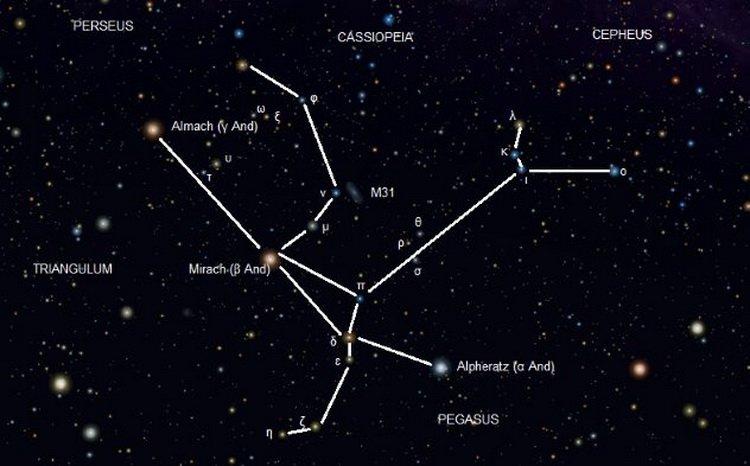 10 занимательных фактов о галактике Андромеды