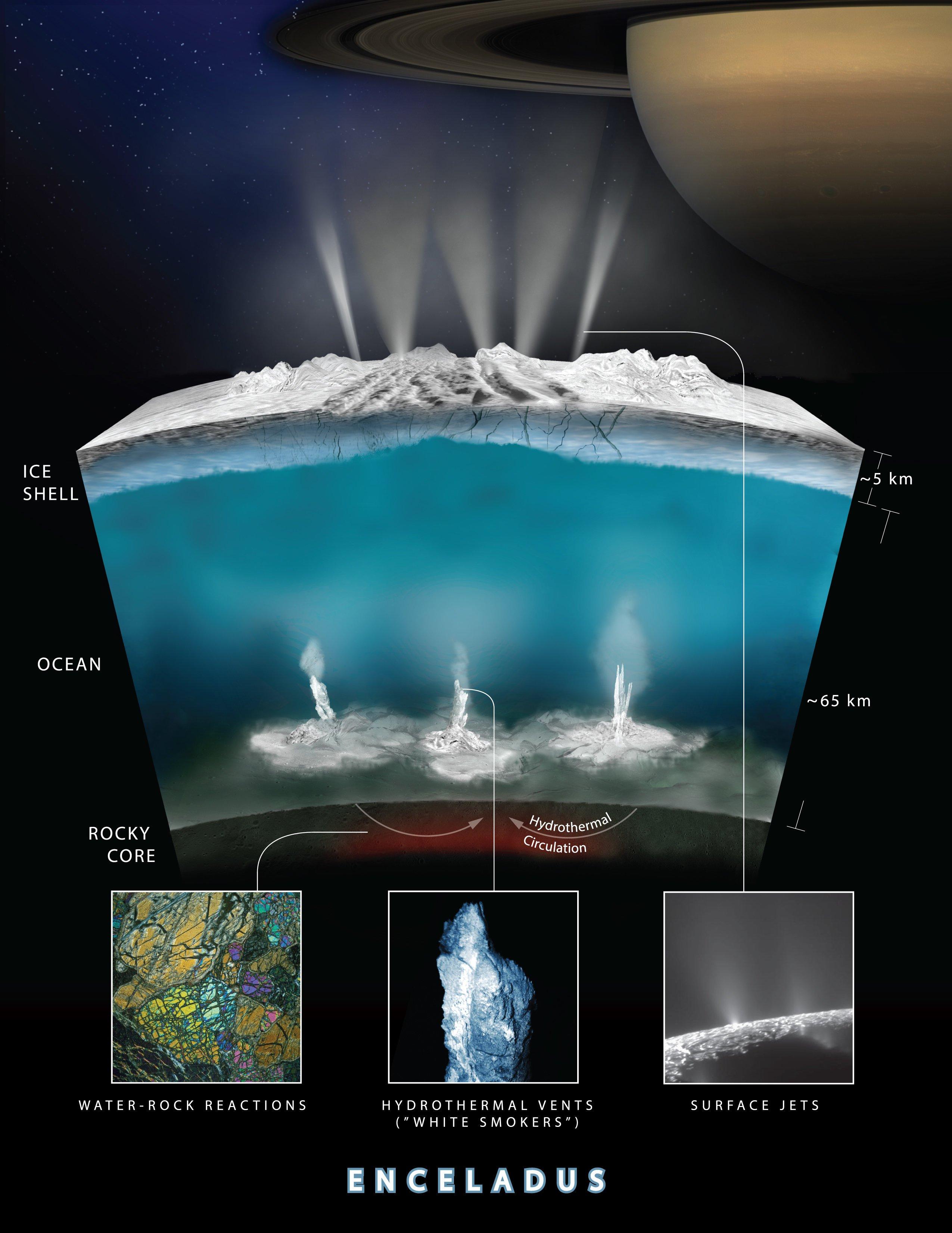 NASA будет учиться искать жизнь на дне океана