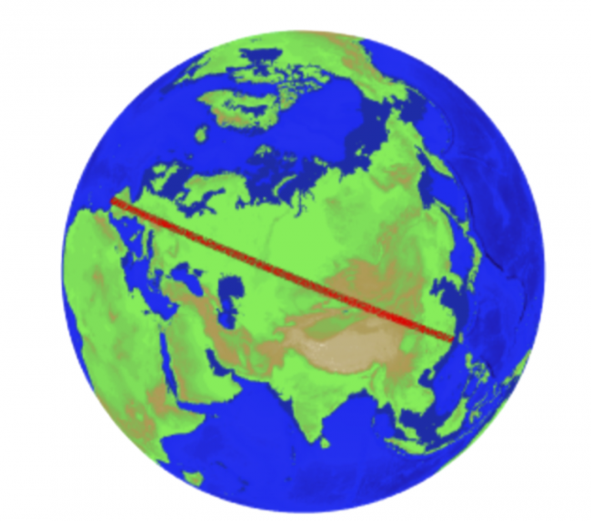 Как выглядят самые длинные прямые, по которым можно пересечь океан и сушу