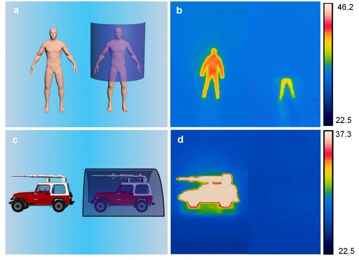Новый метаматериал может скрыть вас от тепловизоров
