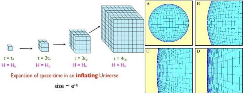 Теория множественных вселенных. Где заканчивается наука и начинается вымысел?