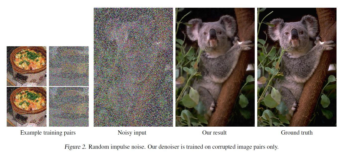 NVIDIA научила нейросеть убирать лишний шум и надписи с фотографий