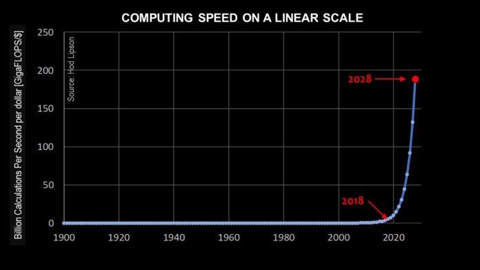 Почему никто не понимает, насколько быстро будет развиваться искусственный интеллект?