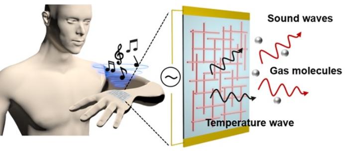 Новый наноматериал позволил создать почти невидимые динамик и микрофон