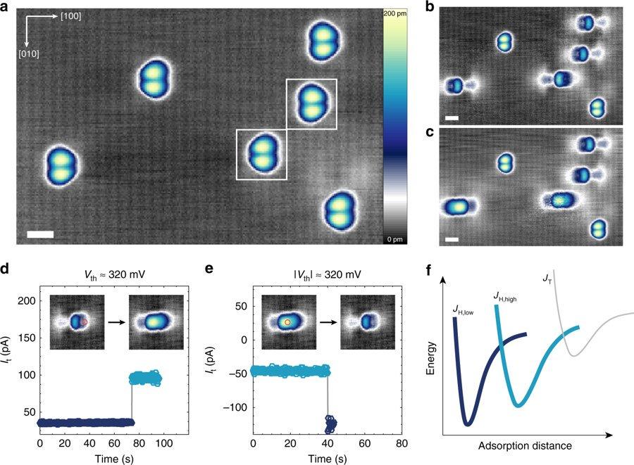 Новый механизм позволит хранить информацию в одном атоме