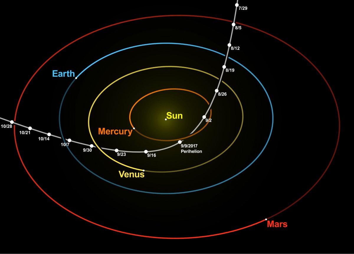 Астрономы определили потенциальную родину первого межзвездного визитера