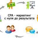 CPA сеть для заработка в интернете