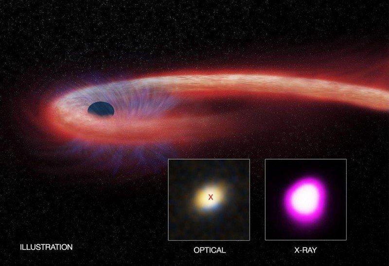 Когда черные дыры становятся нестабильными?