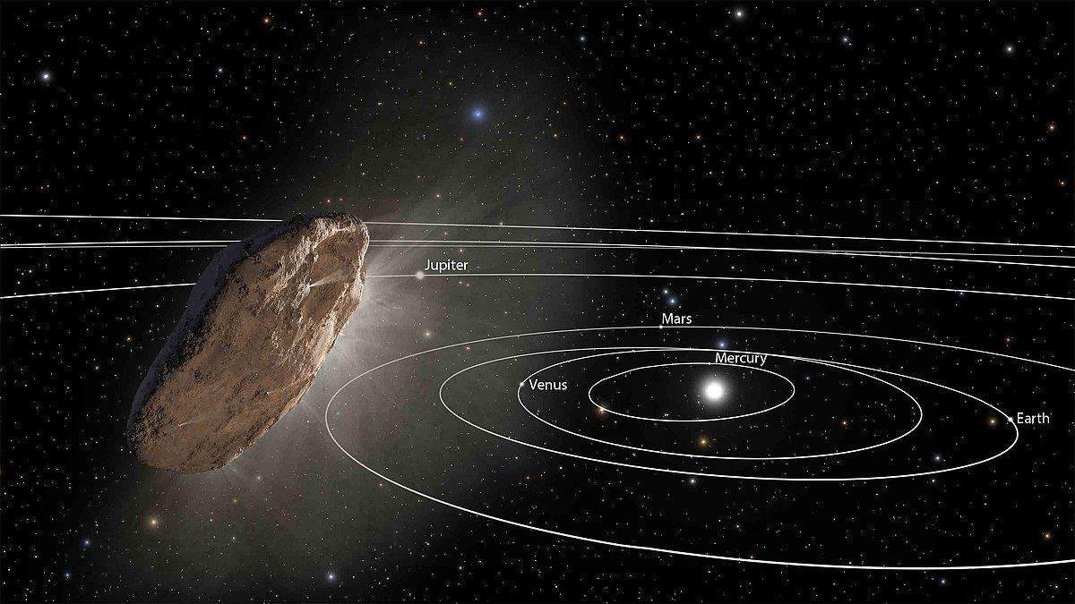 «Инопланетному» астероиду Оумуамуа нашли простейшее объяснение