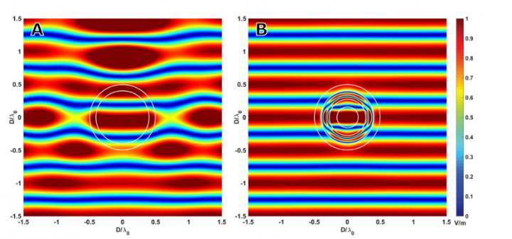 Создана технология невидимости, позволяющая объектам не отражать свет