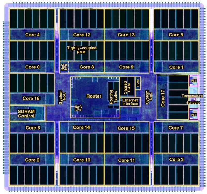 Впервые запущен самый мощный суперкомпьютер, имитирующий работу человеческого мозга