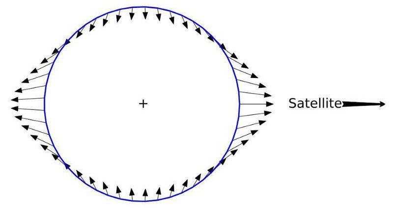 Самая известная черта черных дыр оказалась мифом