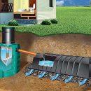 Автономная канализация для загородных участков